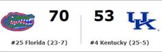 2005 SEC Men's Basketball Champions:: UF-70:UK-53